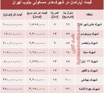 آپارتمان در شهرکهای جنوب تهران چند؟+جدول